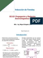 ley de Faraday UNI