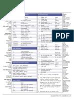PHP Cheat Sheet v1
