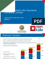 HDFCLife Financial Highlights Q4 2010-11