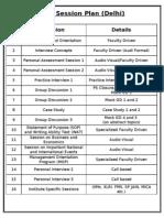 PDP Session Plan Delhi