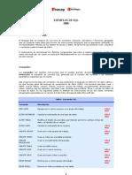 Ejemplos SQL 2011