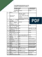 TABLA DE TÉRMINOS PROCESALES DE LA LEY DEL PROCEDIMIENTO ADMINISTRATIVO GENERAL