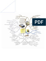 Mind Map 2 - Regulation