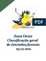 Classificação 1ª concentração de Iniciados_Juvenis zona Oeste_03-12-2011