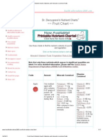 Fruit Chart _ Nutrient Chart _ Vitamins and Minerals in Common Fruits
