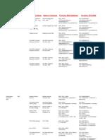 STS Formulas (Version 1)