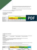Periodisasi Latihan