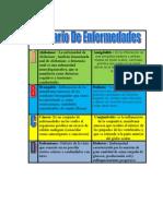 Glosario De Enfermedades .