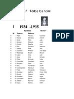 Copia de 1º.- LISTA DE 4.951 PRESOS DEL FUERTE