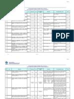 Nuevo Catalogo Institucional de Insumos Para La Salud 2011 -10 Agosto 11