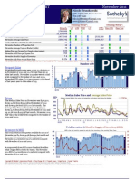 Pacific Grove Homes Market Action Report Real Estate Sales for November 2011