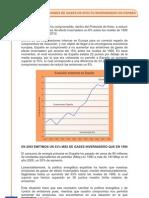 SITUACIÓN DE EMISIONES DE GASES DE EFECTO INVERNADERO EN ESPAÑA