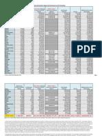 Analysis of Economic Impact of Foreclosures on NYS Economy
