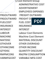 Primary Cost Element Group for OPSB