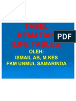 Tabel Kematian (the Life Tables)