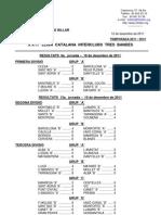 Resultats 6ª jornada XXII Lliga catalana 3 bandes