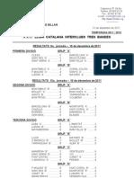 Classificacions i resultats 6ª jornada XXII lliga catalana 3 bandes 2011 - 2012