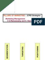 Pillars of Marketing