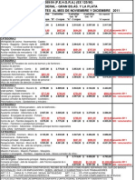 Escala Salarial Noviembre y Diciembre 2011 Fehgra c. Federal g. Bs.as y La Plata