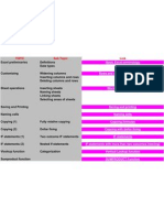 Copy of Basic Excel Techniques