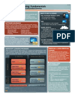 Microsoft Licensing - Fundamentals