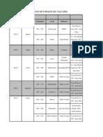 Fóruns Setoriais 2011_Programação (1)