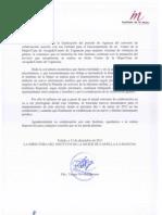 Carta Direccion Instituto Mujer Clm