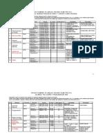 Fechas Exámenes Modulos Segundo Semestre Area Comunicaciones 071211
