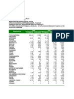 Educación Superior en Colombia MPS 2000 - 2008