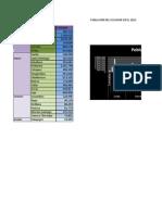 Tabla de Contenido Excel