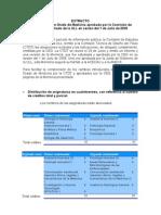 Estructura Plan Estudios y Adaptacion