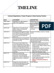 Shinnecock Nation Gaming Authority Timeline 2001-2012
