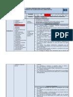 Planeacion Etica y Valores II Tercer Sumativa 2011