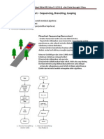 MATERI RPL P7 P8 - Flowchart Sequence Branch Loop