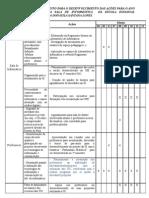 Planejamento_das_Atividades_da_SI_1_e_2_semestre-2011Magna_Margareth[2]