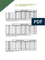Estadísticas Educación Básica y Secundaria