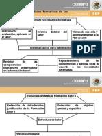 Estructura Taller Base I de Veracruz