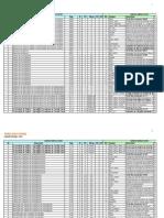 LEIAUTESPEDPISCOFINSAtoDeclaratrioExecutivoCofis312010V1.0.0