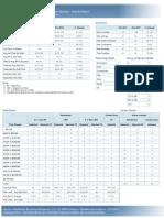 Residential Home Resale Statistics - Ellicott City 21043 November 2011