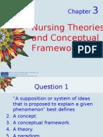 Kozier - Chapter 3 -  Nursing Theories