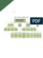 Anexo 4. Estructura de Desglose Del Trabajo