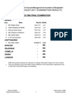 CMA August-2011 Exam Results