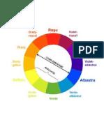 Cercul cromatic