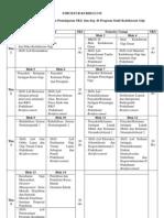 Struktur Kurikulum Akademik Pskg