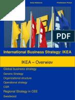 Presentation Ibs Ikea