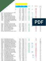 Reconstructed Pricelist