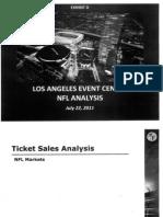 Los Angeles Stadium Analysis