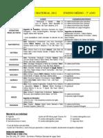 Lista de Material 2012-3ª ano