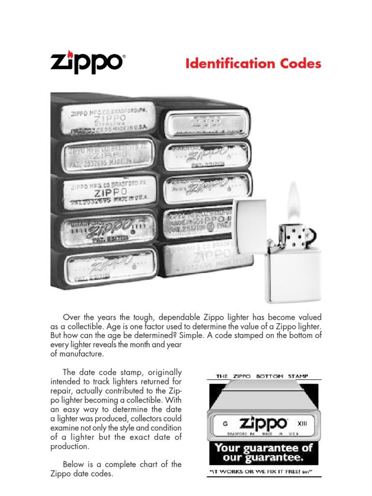 Zippo Identification Codes