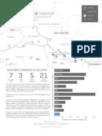 LRA Crisis Tracker Revue Mensuelle de Sécurité [NOV 2011]- Française